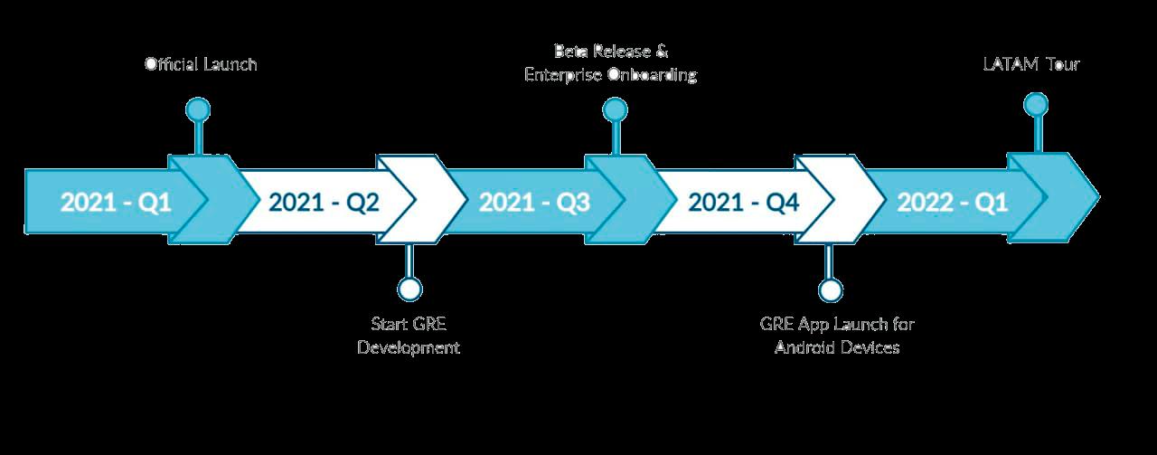 roadmap-transparente (1)